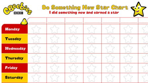 Do Something New Chart
