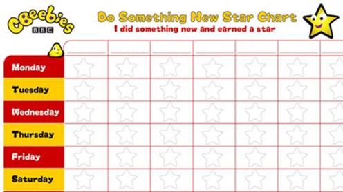 Do Something New chart